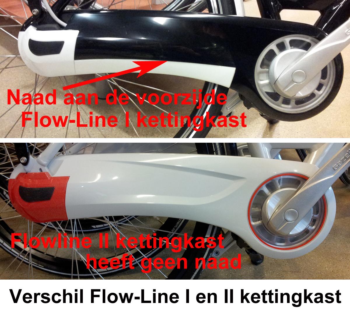 Verschil Gazelle Flowline I en II kettingkast