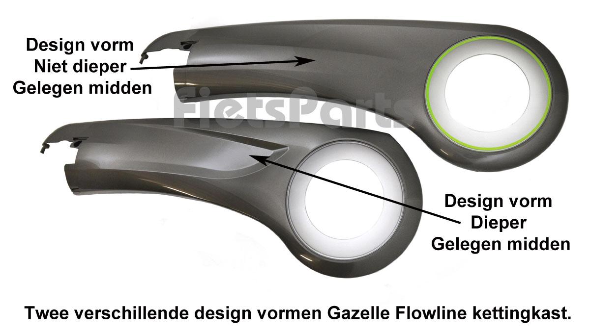 Gazelle Flowline II kettingkast Verschil in design voorzijde